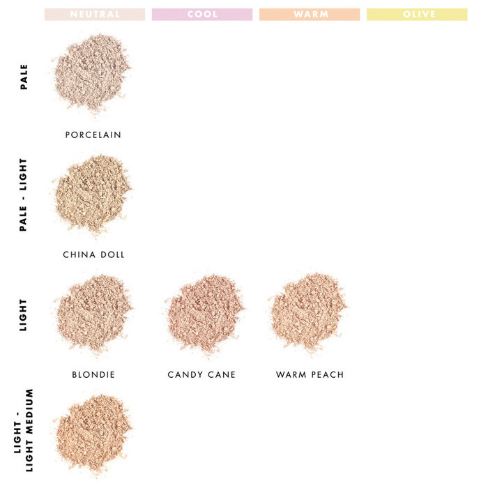 81656f736be Lily Lolo Mineral Foundation SPF 15 - Blondie | Nourished Life Australia