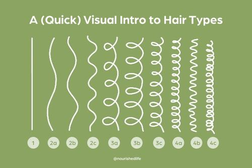 Yarok feed your curls defining hair cream
