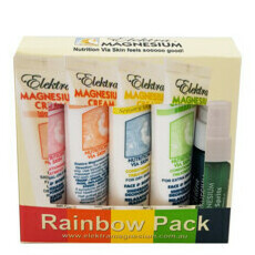 Elektra Magnesium Cream Sampler Pack